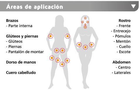 areas-aplicacion